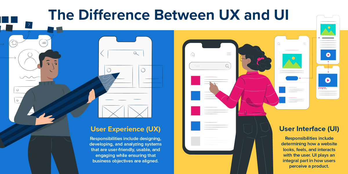 differences between ux and ui